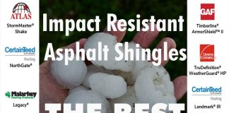 best and worst hail impact resistant asphalt shingles